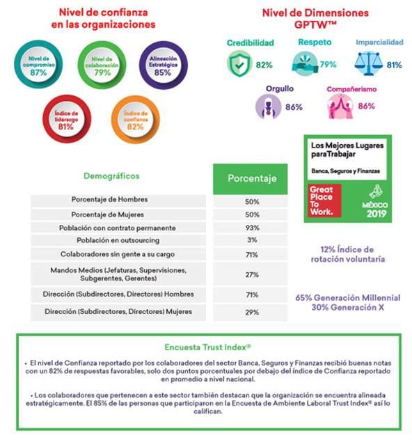 https://lideresmexicanos.com/wp-content/uploads/2019/08/04-Banca.jpg