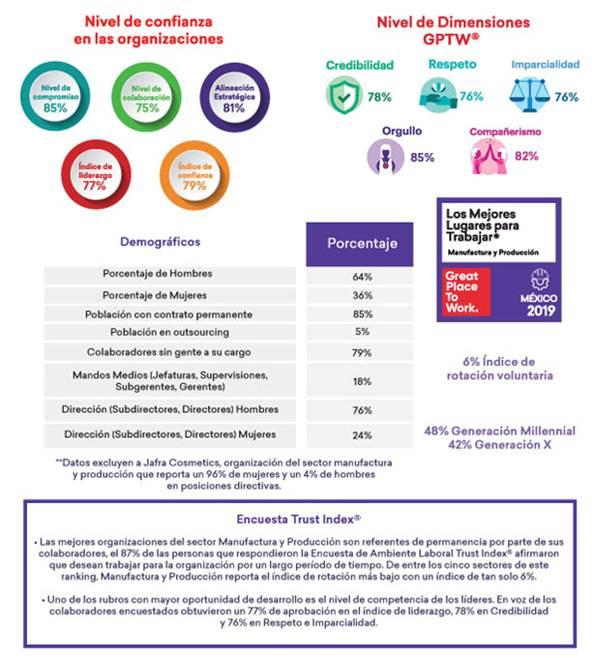 https://lideresmexicanos.com/wp-content/uploads/2019/08/05-Manugactura.jpg